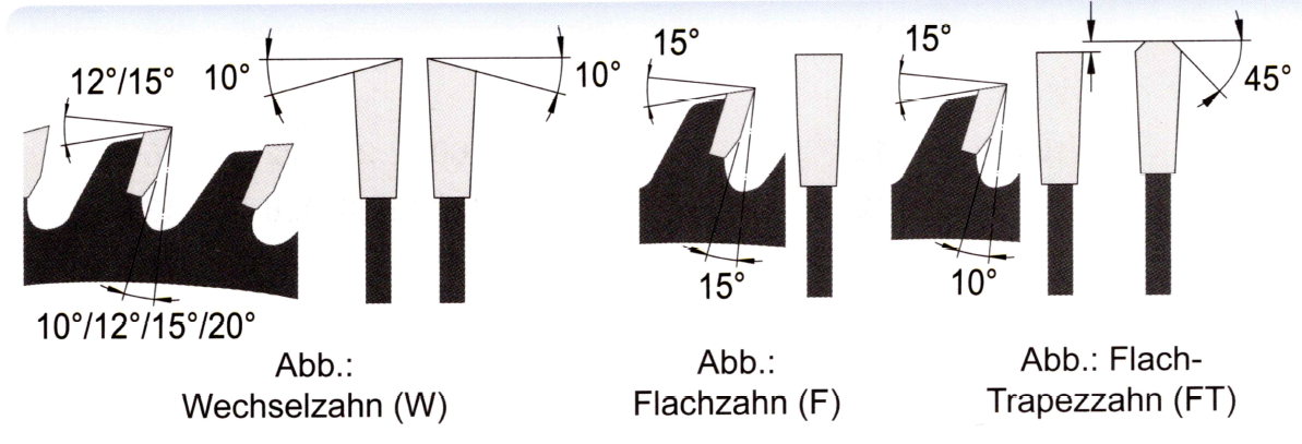 AKE Blueline Handkreissägeblatt Ø 85 - 450 für Festool, Maffel, Bosch usw.