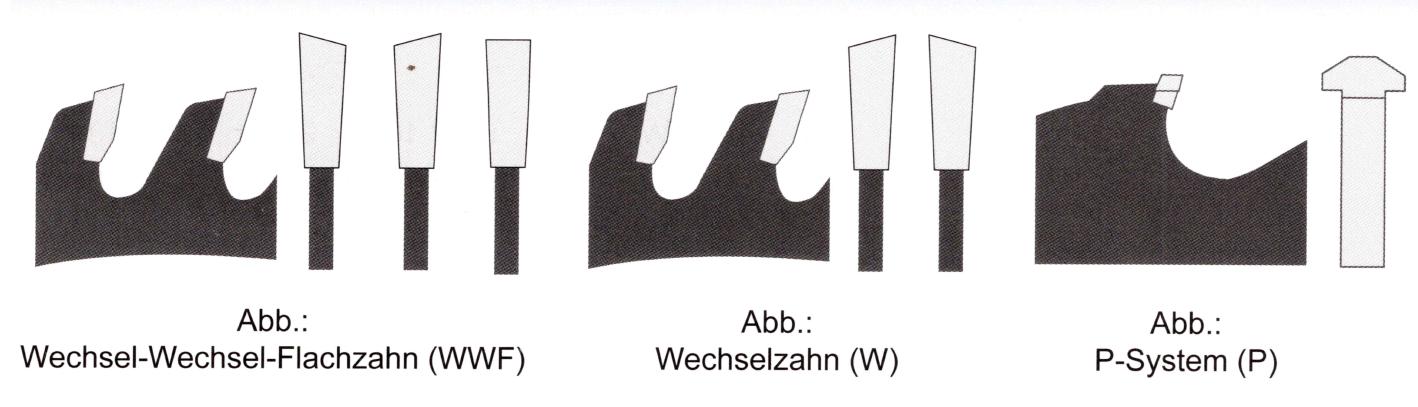 AKE Blueline Nutfräser für Lamellen Ø78mm - 100,9mm, Lamello Zeta usw.