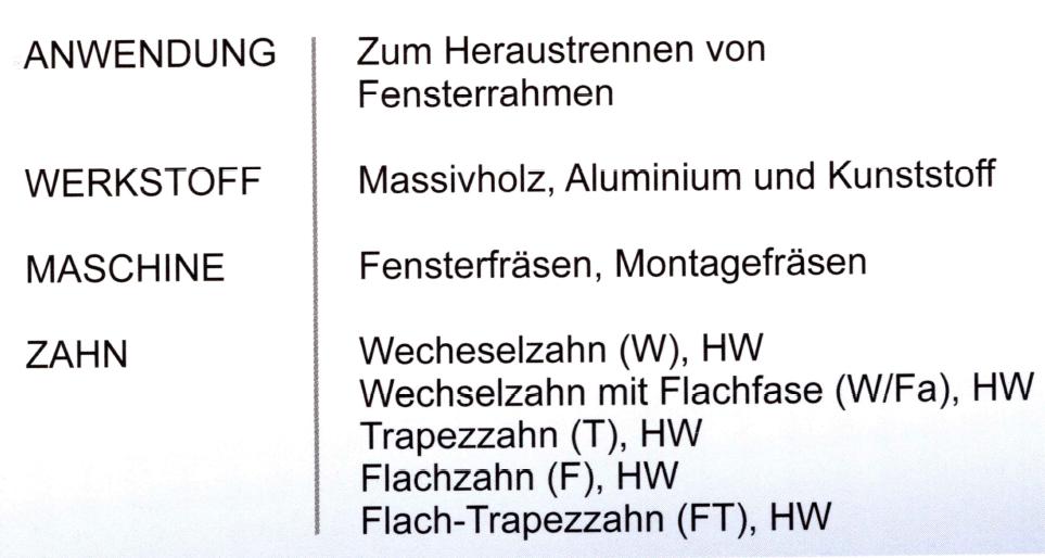 AKE Blueline Kreissägeblatt für Fensterfräsen Ø100mm - 200mm, Lamello Zeta usw..